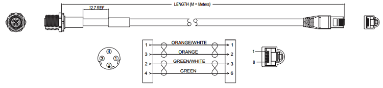 m12 to rj45 wiring diagram wiring diagrams data base men.com m12 wiring-diagram ethernet rh amphenol sine com on g3 wiring diagram for fig 6 p29930 mxxx, ethernet