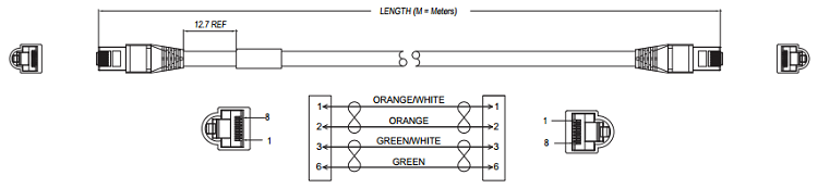 Ethernet M To Rj Ether Wiring Diagram on